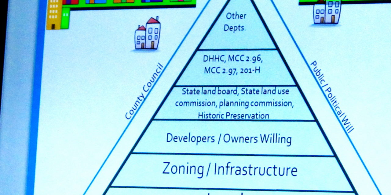 County's Affordable Housing Committee Lacks Hearing A Strategic Plan