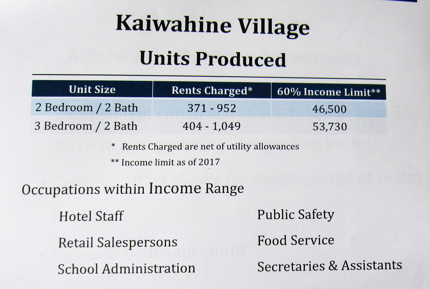 COUNCIL COMMITTEE APPROVES TRULY AFFORDABLE RENTAL PROJECT IN NORTH KIHEI